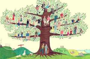 arbre-genealogique-e1523538055225